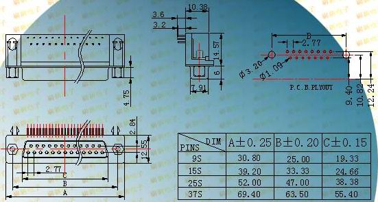 DR-S9.4 series products  Connectors Product Outline Dimensions