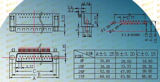 DR-P9.4 series products  Connectors Product Outline Dimensions
