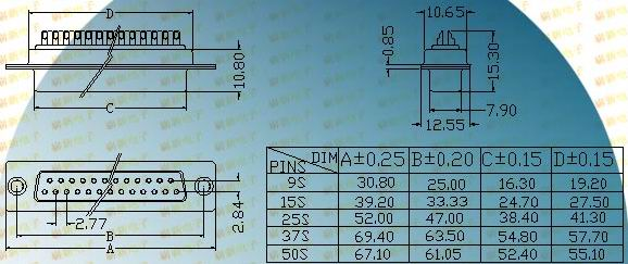 DB traditional female socket  Connectors Product Outline Dimensions