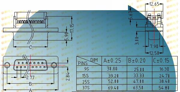 DIDC female socket  Connectors Product Outline Dimensions