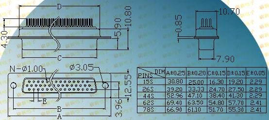 HDP-S board inserting type  Connectors Product Outline Dimensions