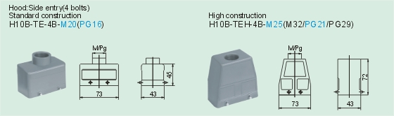 HE-010-M    HE-010-F Connectors Product Outline Dimensions