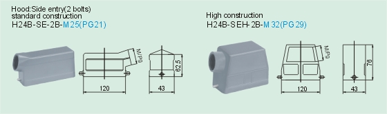 HE-024-M     HE-024-F Connectors Product Outline Dimensions