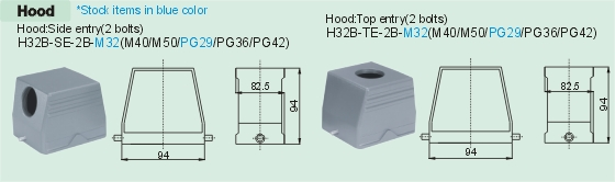 HE-032-M     HE-032-F Connectors Product Outline Dimensions