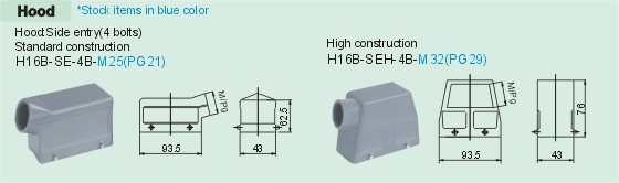 HEE-032-M     HEE-032-F Connectors Product Outline Dimensions