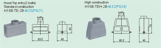 HD-040-M     HD-040-F Connectors Product Outline Dimensions