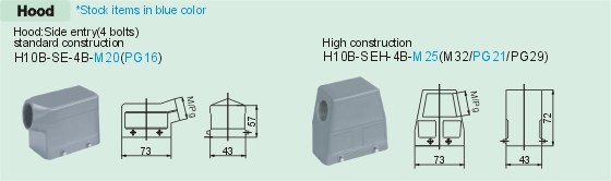 HDD-042-M     HDD-042-F Connectors Product Outline Dimensions