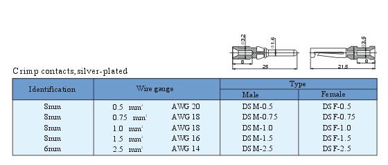 Crimp Connectors Product Outline Dimensions