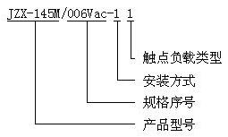 JZX-145M Subminiature and hermetically sealed electromagnetic relays Relays how to order