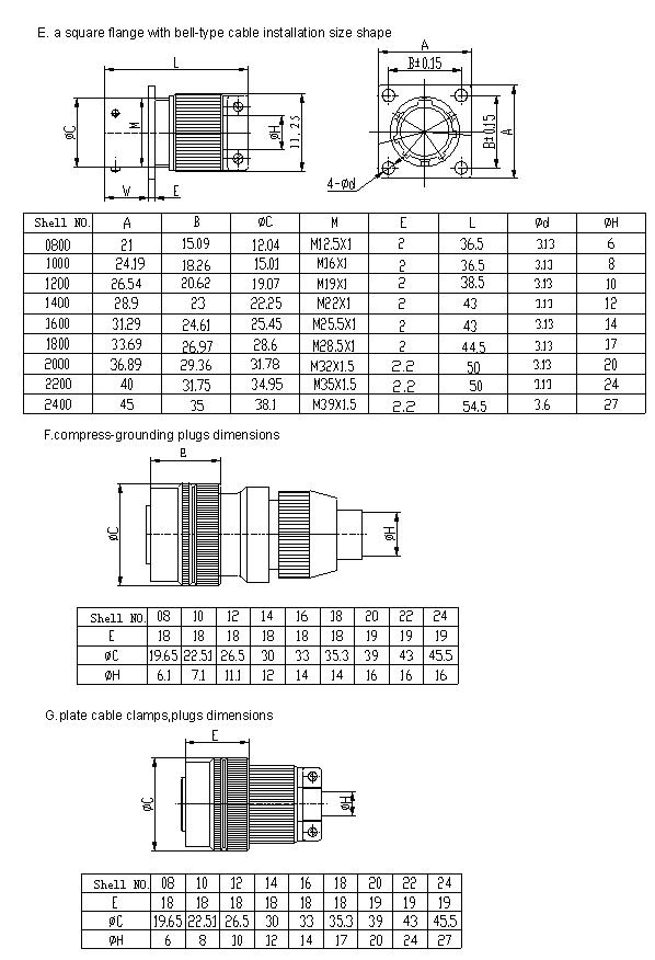 Y50EX series  Connectors Outline Mounting Dimensions