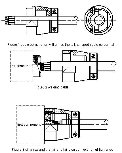 YW1 series  Connectors Outline Mounting Dimensions