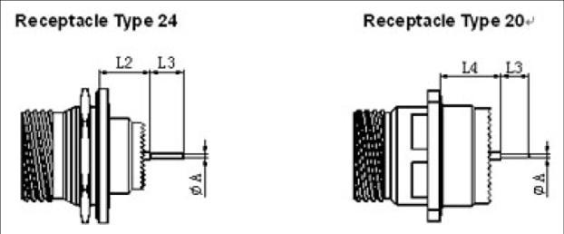 mil-dtl-38999 series iii circular electrical connector series connector