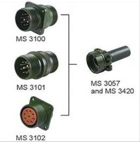 MIL-C-5015 series Connectors Product solid picture