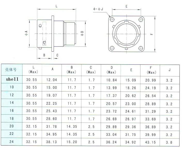 MIL-C-26482-I series Connectors Product Outline Dimensions
