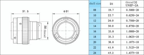 MIL-C-26482II  series Connectors Product Outline Dimensions